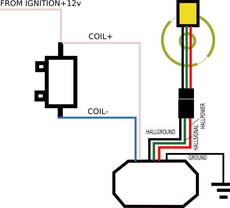 Shovel Head Or Evolution Ignition Wiring Diagram